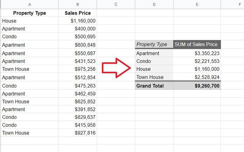 google sheets pivot table multiple sheets