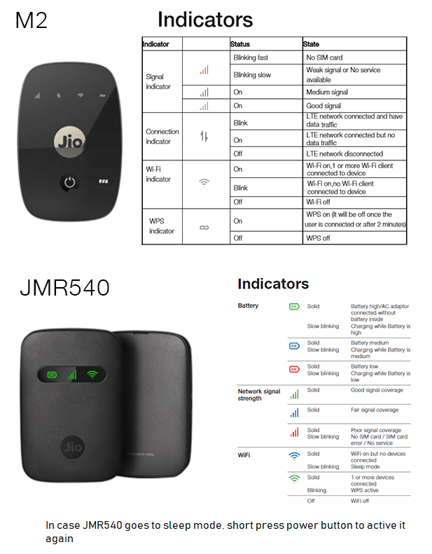 jiofe-signal-color-meaning-min.png
