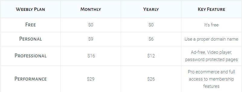 Weebly pricing-min.png
