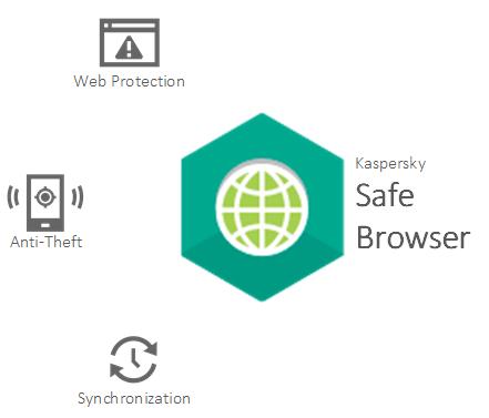 image-6-Kaspersky-Safe-Browser-min.png