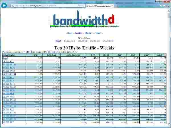 bandwidth d_compress59.jpg