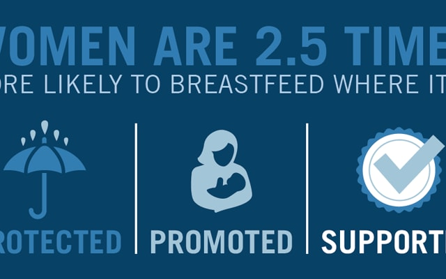 Protect breast-feeding, the ultimate personalized medicine