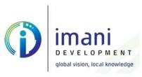 Imani%2520development
