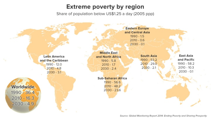 Extreme Poverty Projected To Drop To Percent By Devex - Extreme poverty map