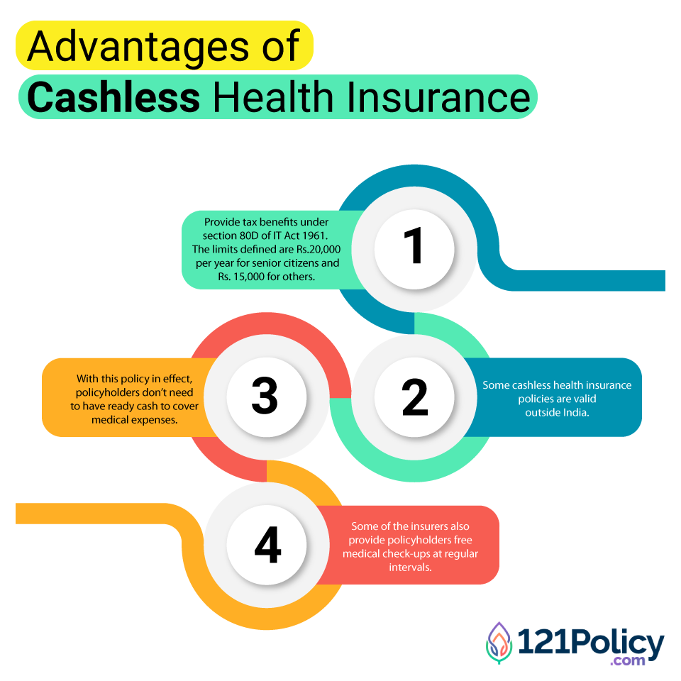 121Policy-Cashless Health Claim