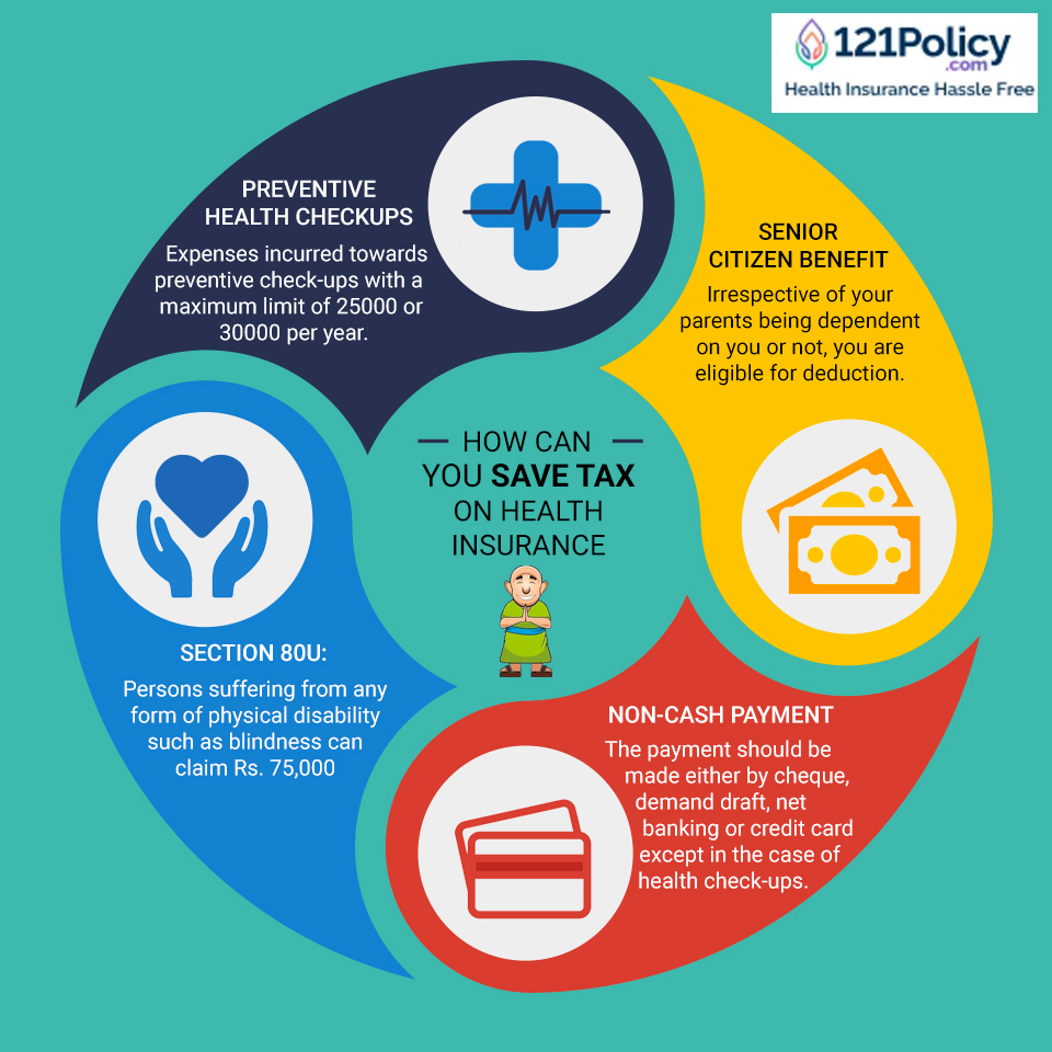 121Policy-Save Tax on Health Insurance
