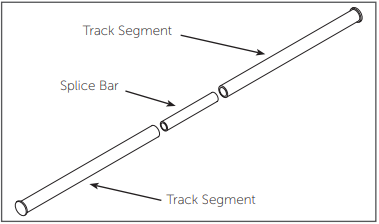 Tube Track System Fig 0