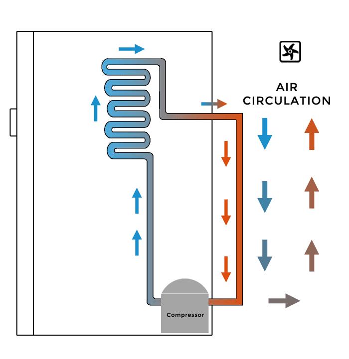 Operation of a refrigerator