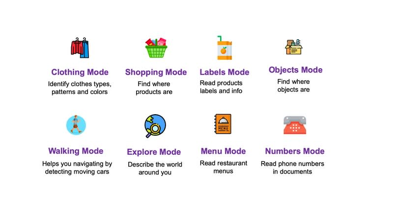 Features and modes