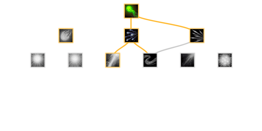 tech tree example