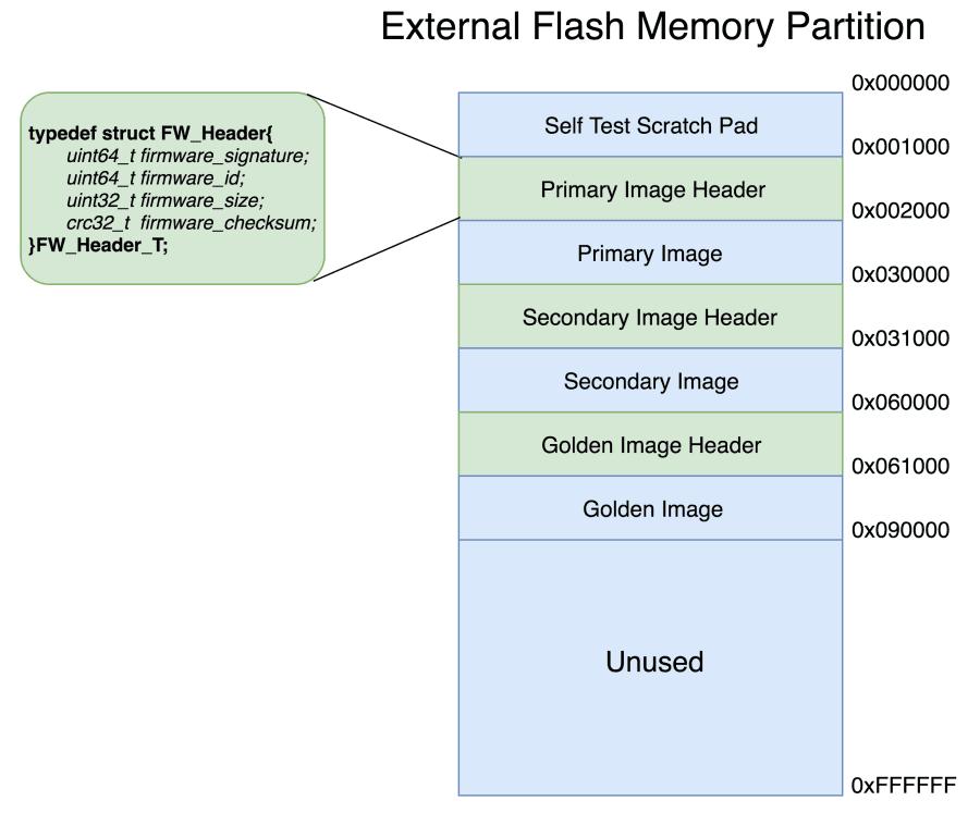 External Flash Partition