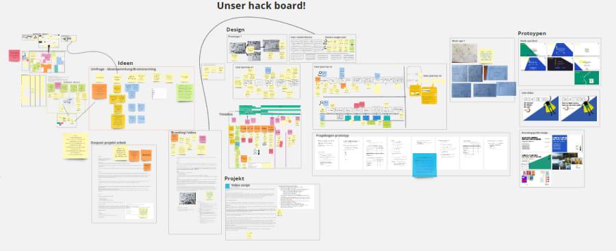 Abb. 1: Screenshot unseres Arbeitsprojektes auf der Plattform Miro