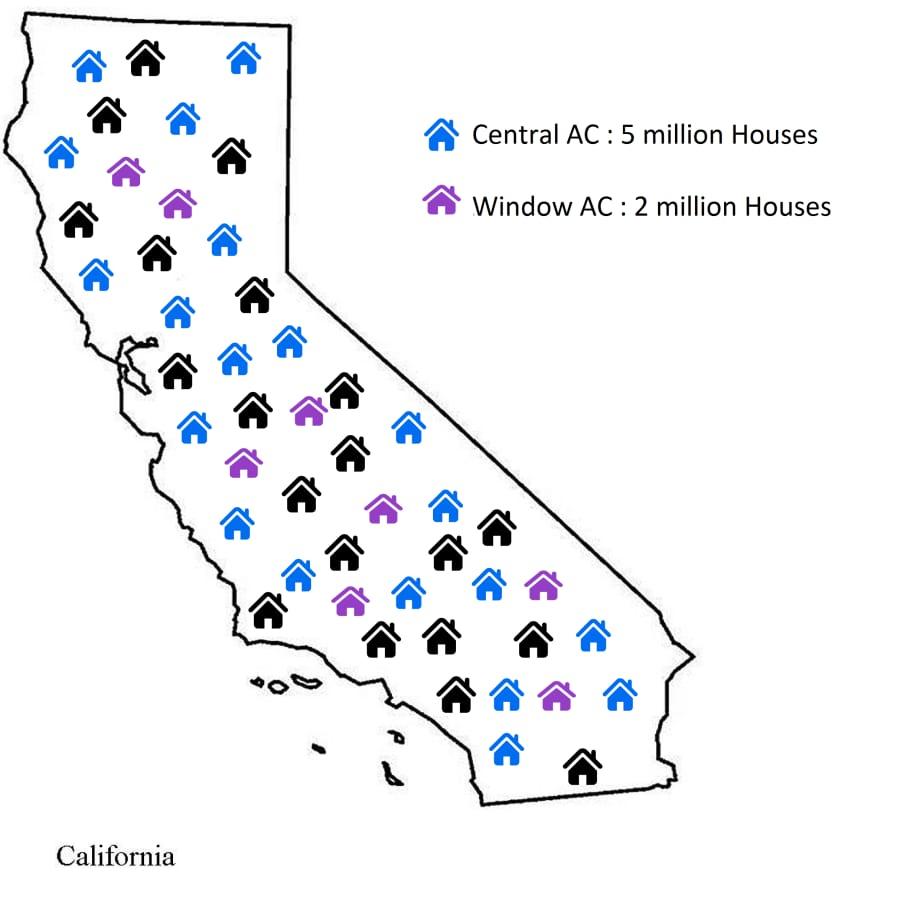 AC Units in California