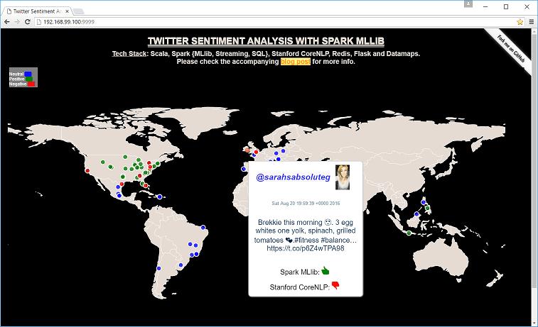Spark-MLlib-Twitter-Sentiment-Analysis | Devpost