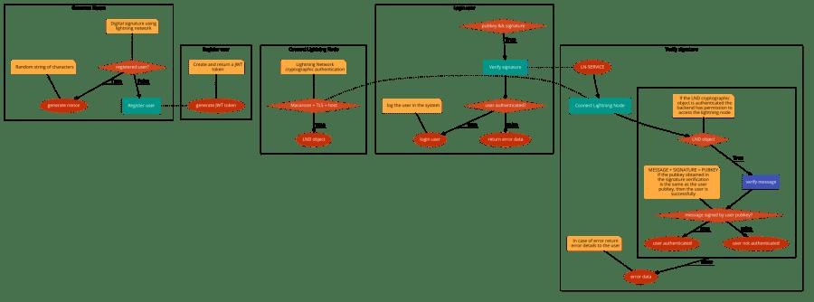 code2flow_aqPJSL