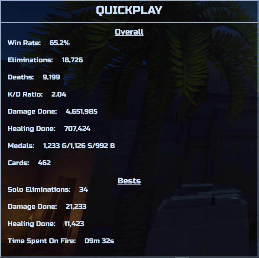 Quickplay Stats