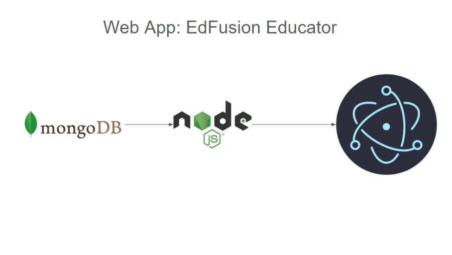 Educator Desktop App Structure
