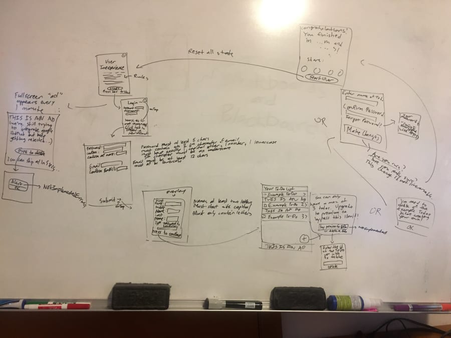 Whiteboard Diagram