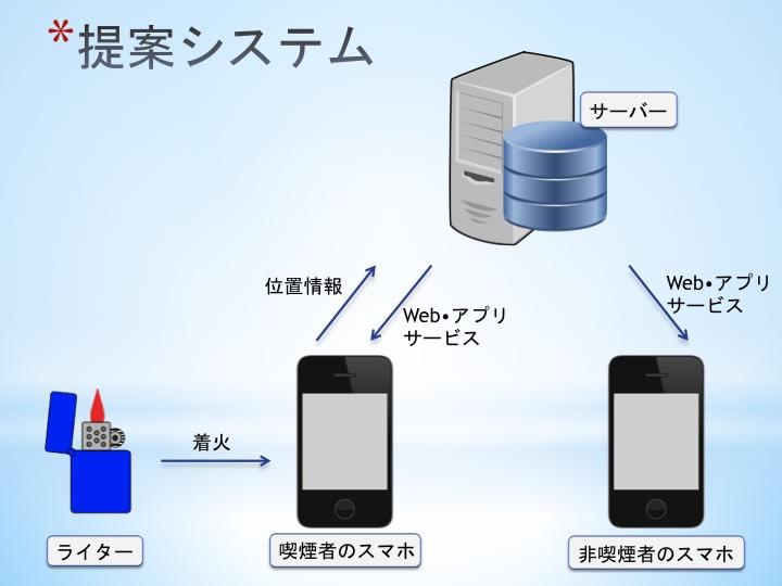 ippuQ_system