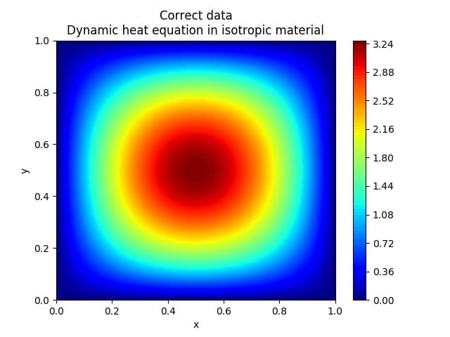 correct_data_2d