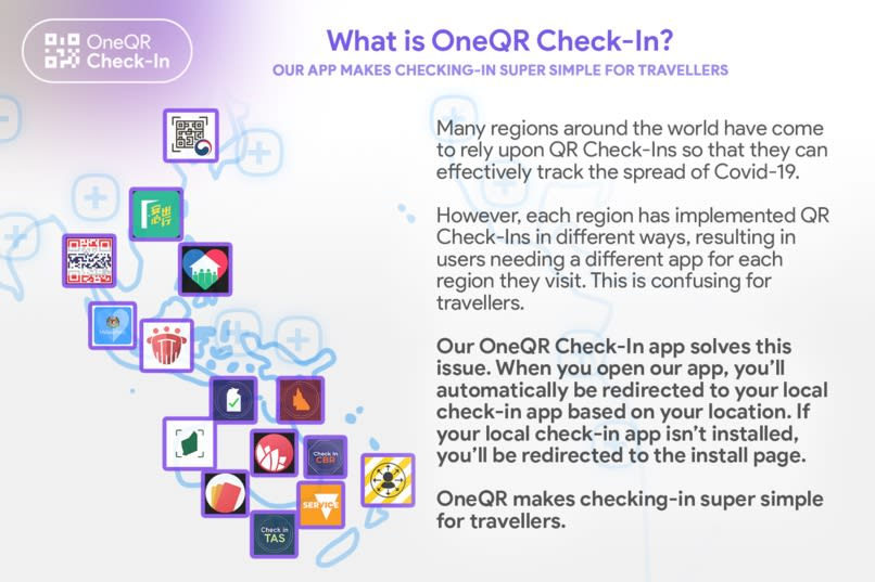 What is OneQR?