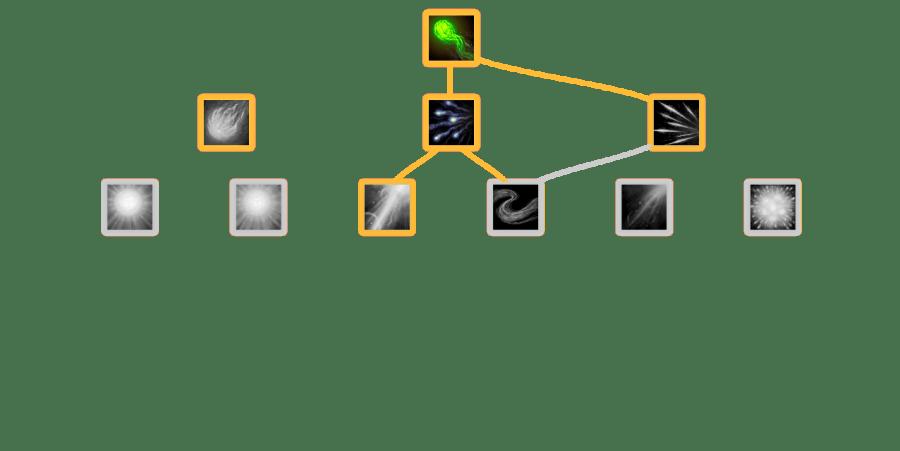 tech tree example