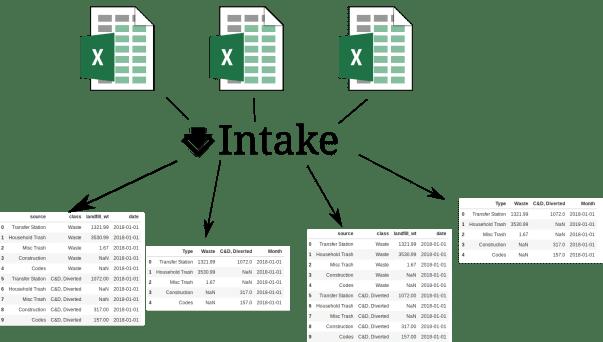 Intake Design