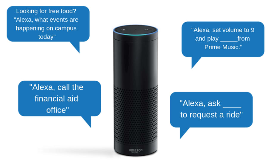 Alexa Skills for Students – Powered by AWS Educate: Alexa Skills for