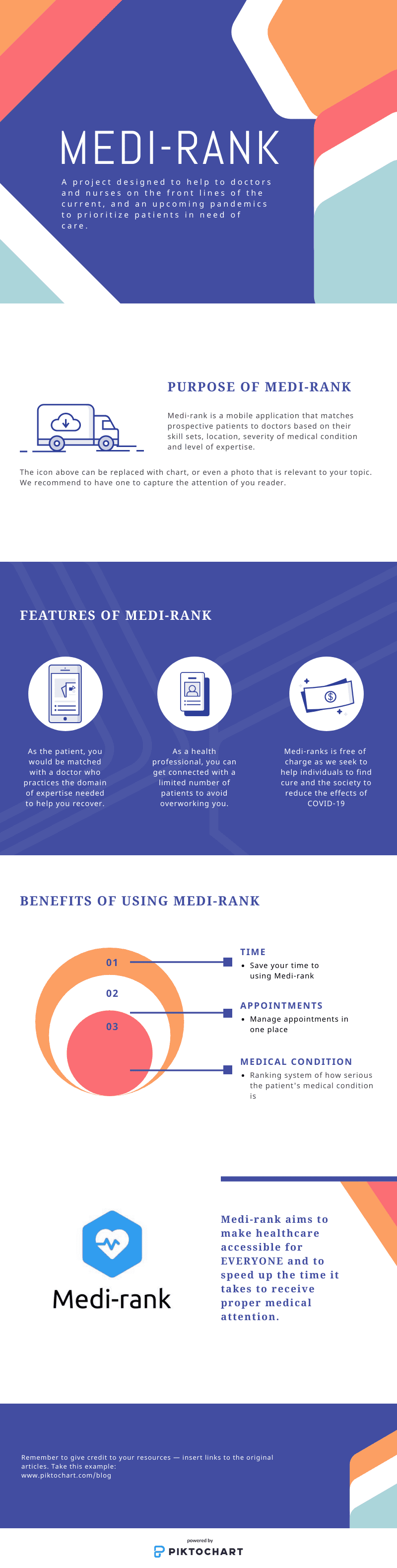 medi-rank_infographic