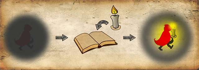 guide book interaction candle