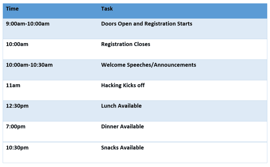 CodeFest schedule for the August 17, 2019