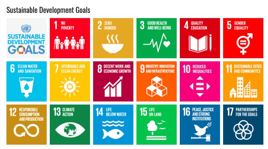 Proactive-Citizens addresses SDGs goals