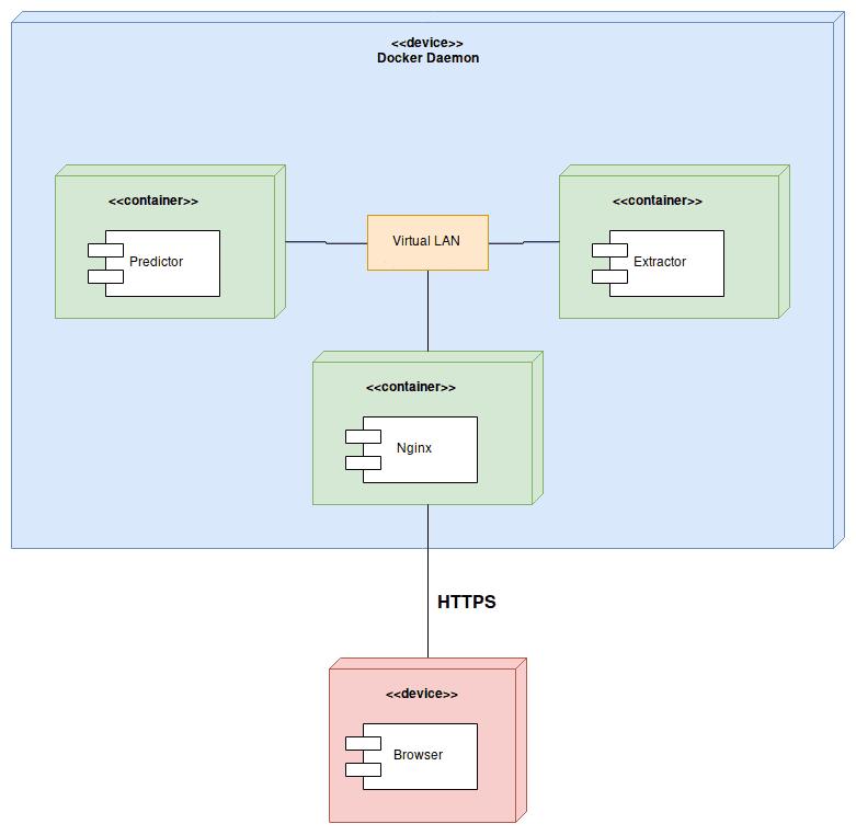 architecture-fullstack