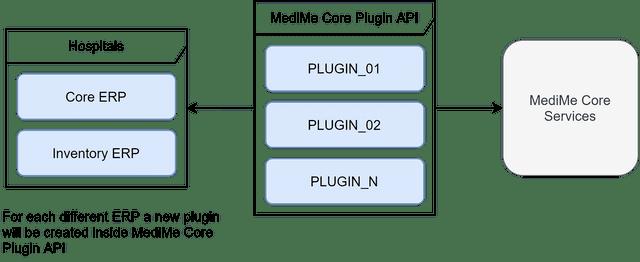 plugins-architecture