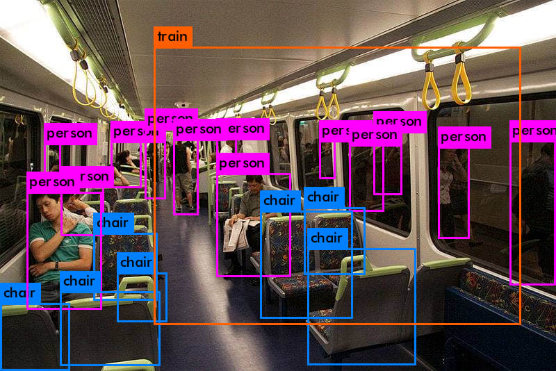 Train Object Detection