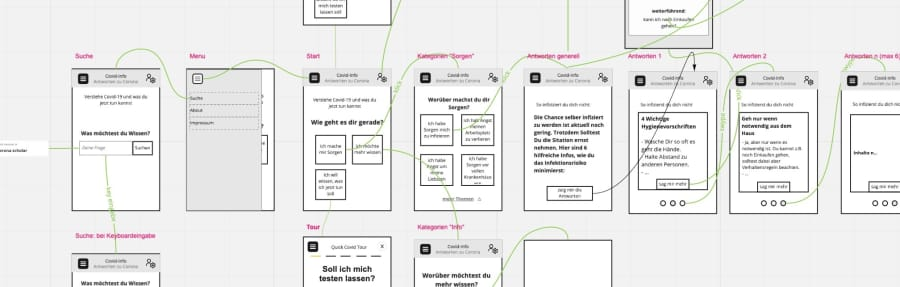 CoVICI Wireframes
