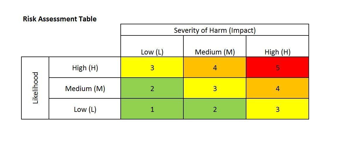 Risk_Assessment_Table.jpeg