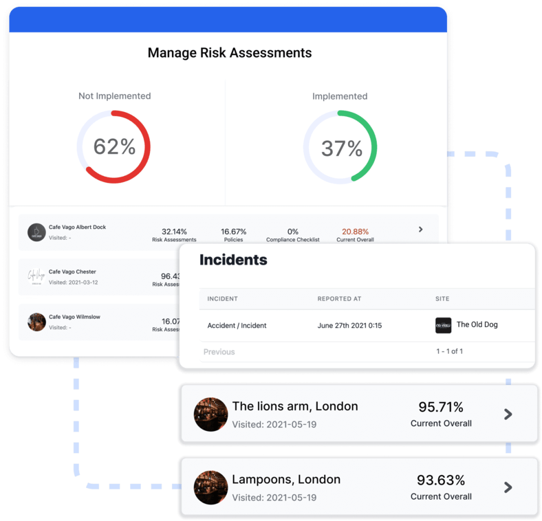 Risk assessment and incident reporting dashboard