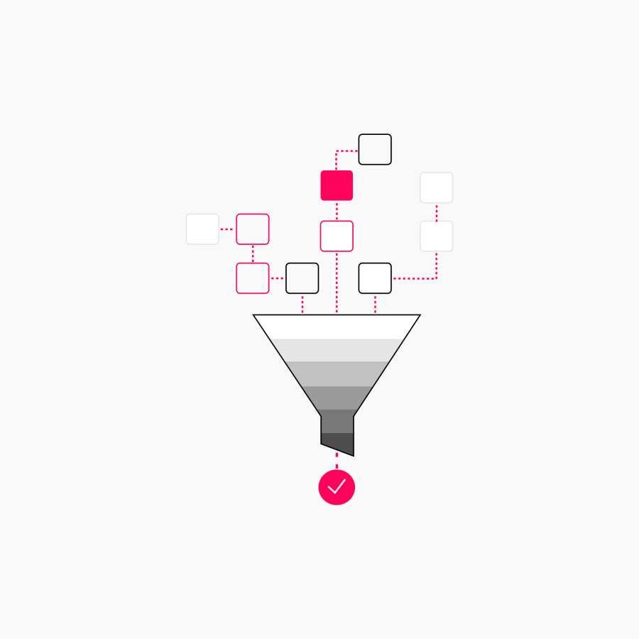 Sales Funnel Automation