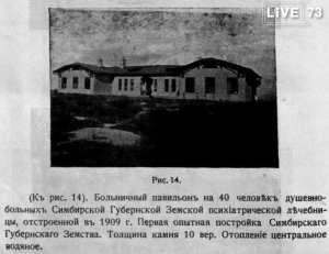 Карамзинская Колония Душевнобольных (Продолжение)