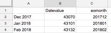 Spreadsheet with 3 columns: A: Text date eg Dec 2017 B: Datevalue eg 43070 C: eomonth eg 201712