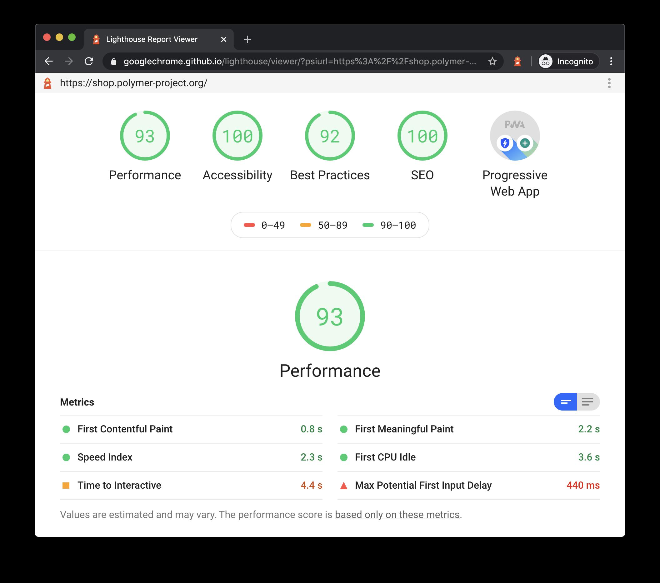 a screenshot of Google Lighthouse showing a high scoring website