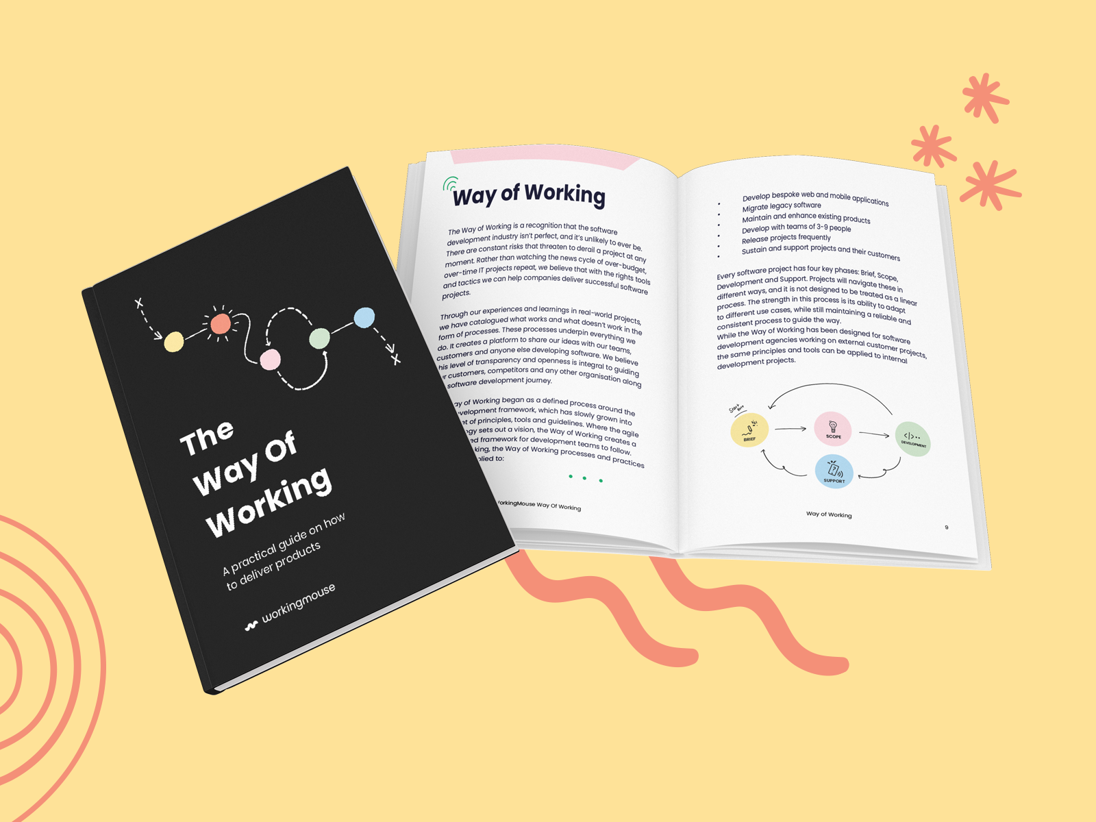 An image of the cover and inside spread of the Way of Working physical book