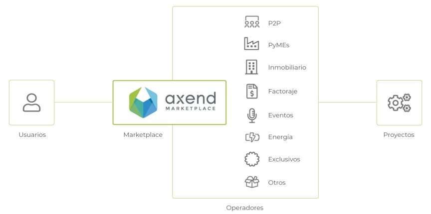 Axend Diagram
