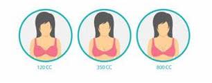 breast-implant-in-delhi