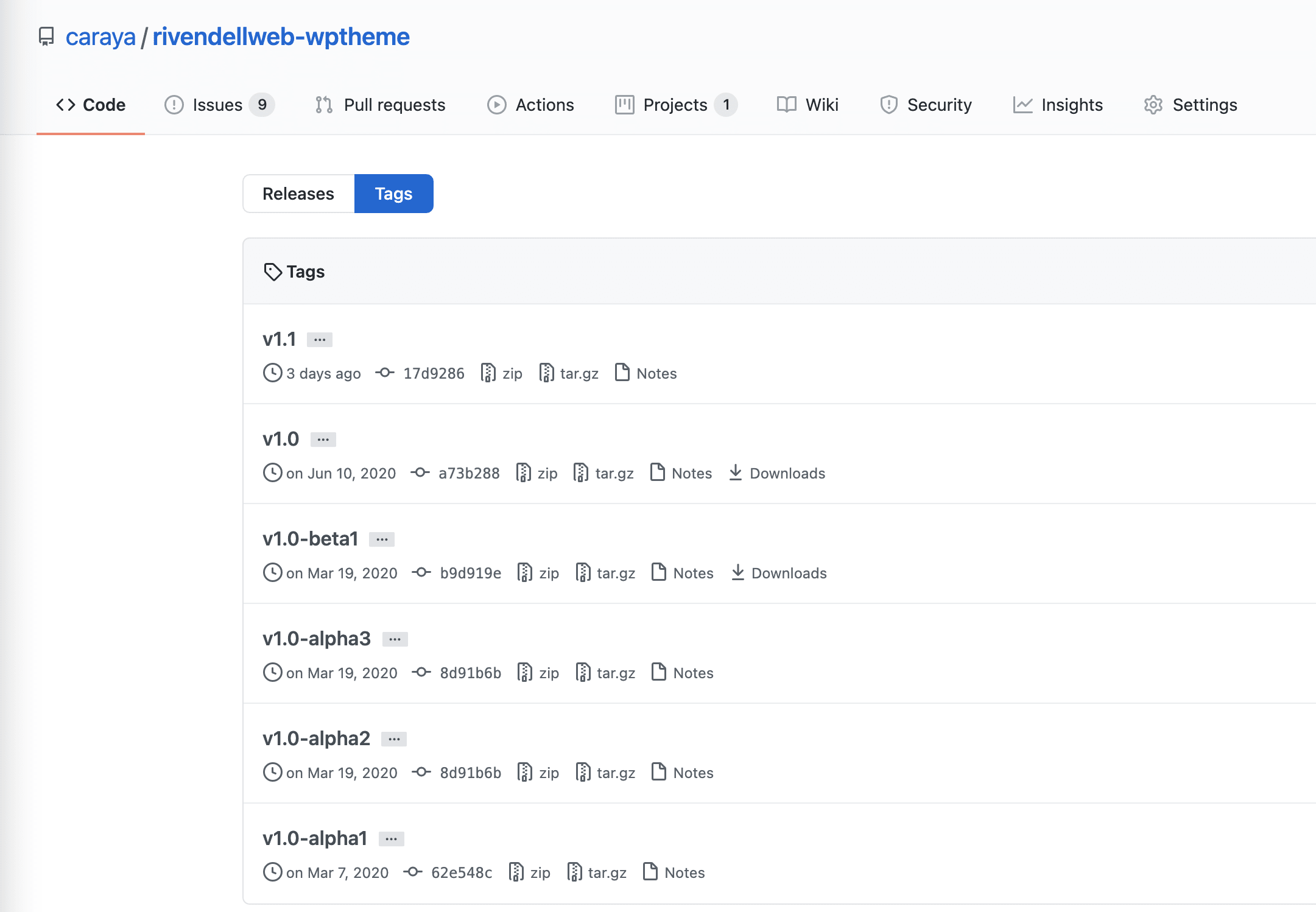 List of tags on a Github project