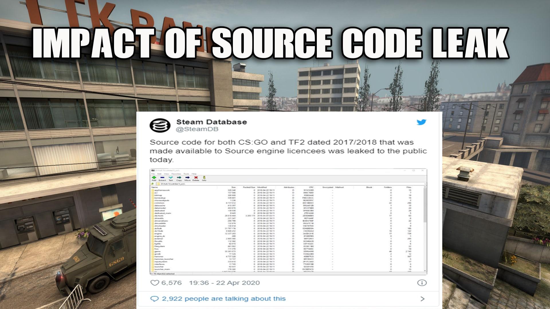 Analyzing the impact of Source-Code leak on CSGO 2