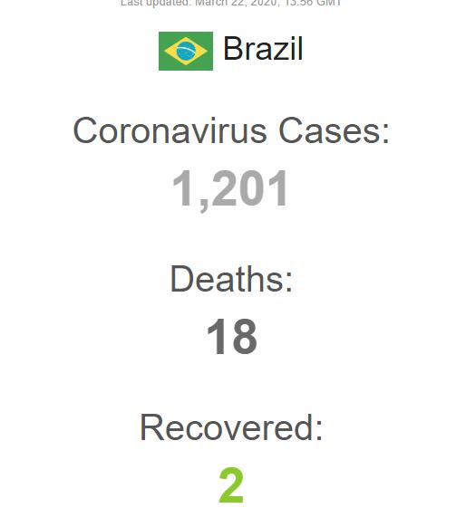 CS:GO Major to be Cacelled? (RIO 2020) 1