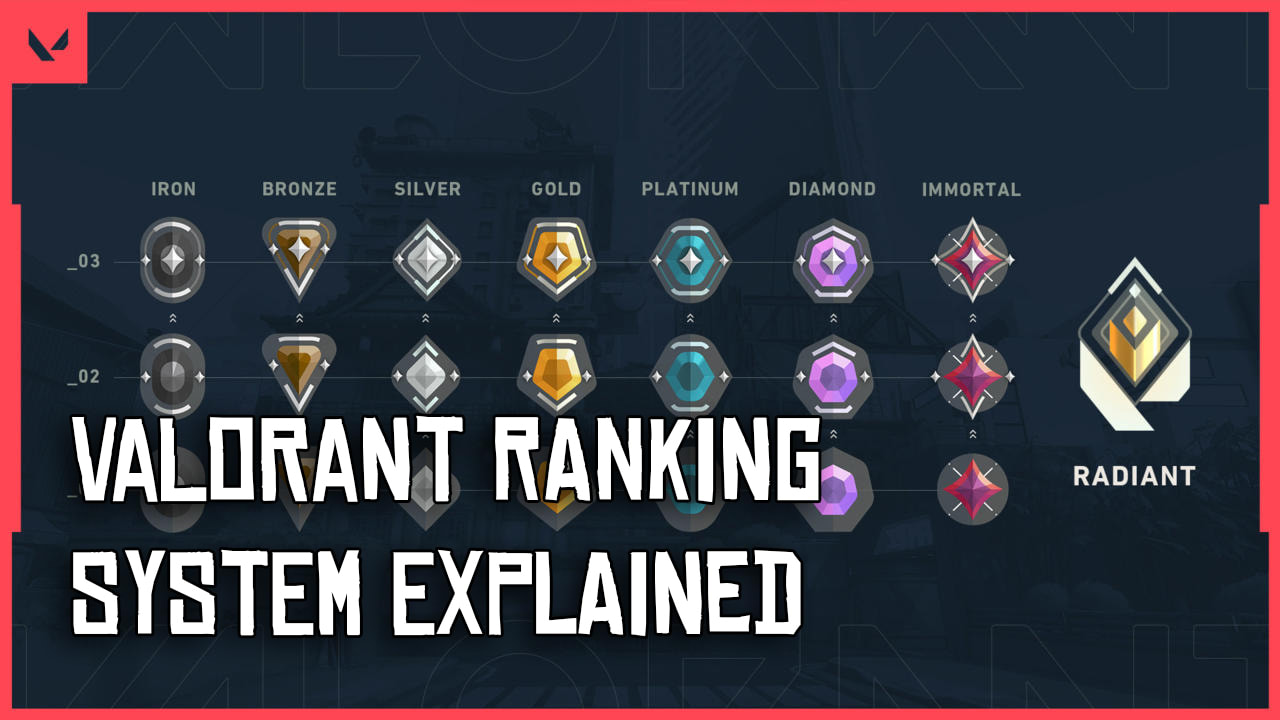 Competitive Rank System in Valorant: All you need to know 3
