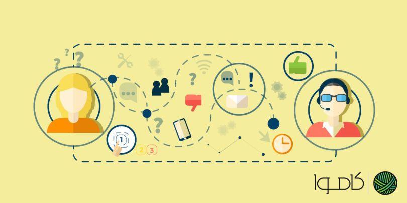 چگونه برای فروشگاه اینترنتی خود، روابط با مشتری را مدیریت کنیم؟